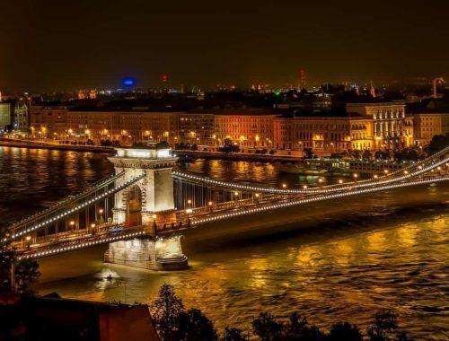 布達佩斯自助旅行